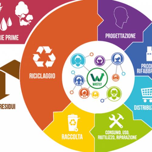 """Il Presidente del Consorzio Valle Crati Avv. Maximiliano Granata:""""L'economia circolare rappresenta una straordinaria occasione per compiere la rivoluzione ambientale."""""""